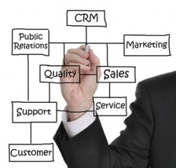 CRM For Franchisors